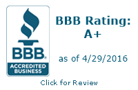 Apple Capital Group BBB Business Review